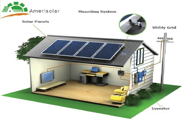 pv-system On-grid Solar System
