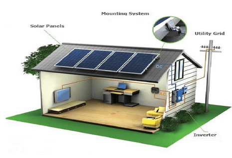 on-grid-solar-system Home WeAmerisolar