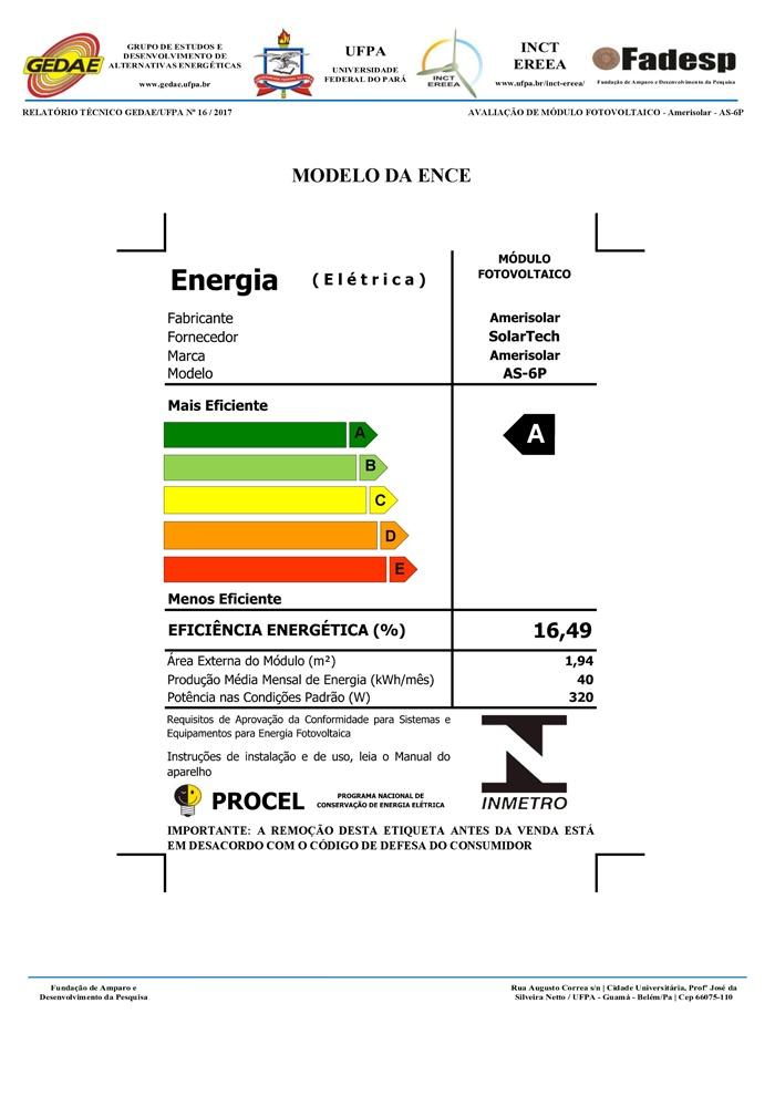 0ybwoiubwky Inmetro certifications: Gives Amerisolar access to the Brazilian market Amerisolar Blog News
