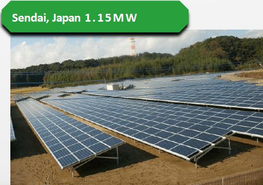 Schermata-2019-03-04-alle-11.45.30 Fabricant de panneaux solaires | Amerisolar Solar Energy Company